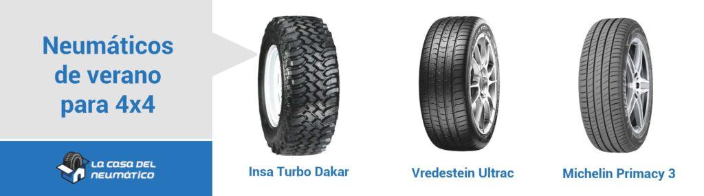 Comparativa neumáticos de verano 4x4